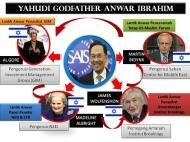 Anwar Akrab Dengan Yahudi – TunM